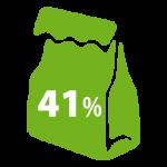41 percent